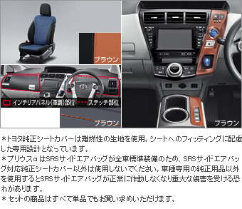Interior set (type F) (for 2 line seat cars (Brown)) Dress rise seat (set item (1,2nd line business Brown))/Color DOS itchy panel (Brown)/interior panel (set item (Brown))(Primer)